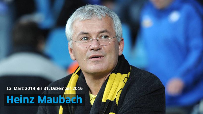 Heinz Maubach